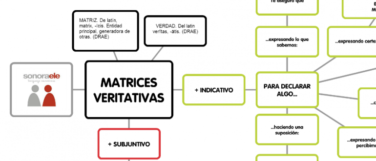 c1_posicionarse_ante_una_idea